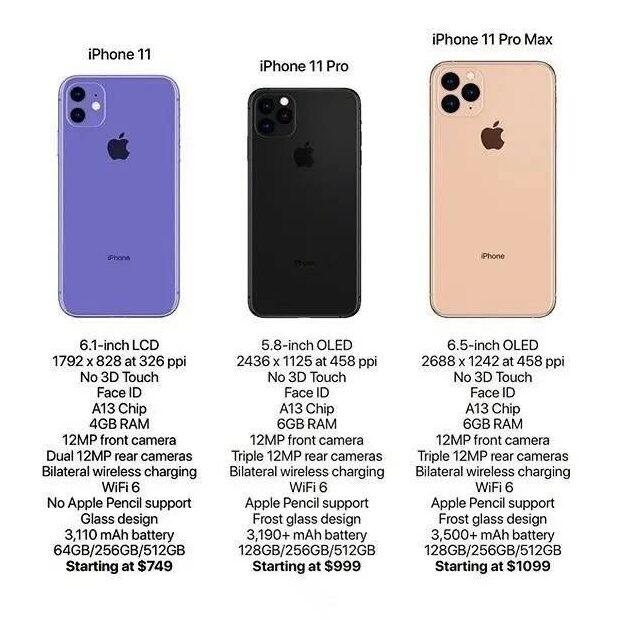 apple 11 specs sheet